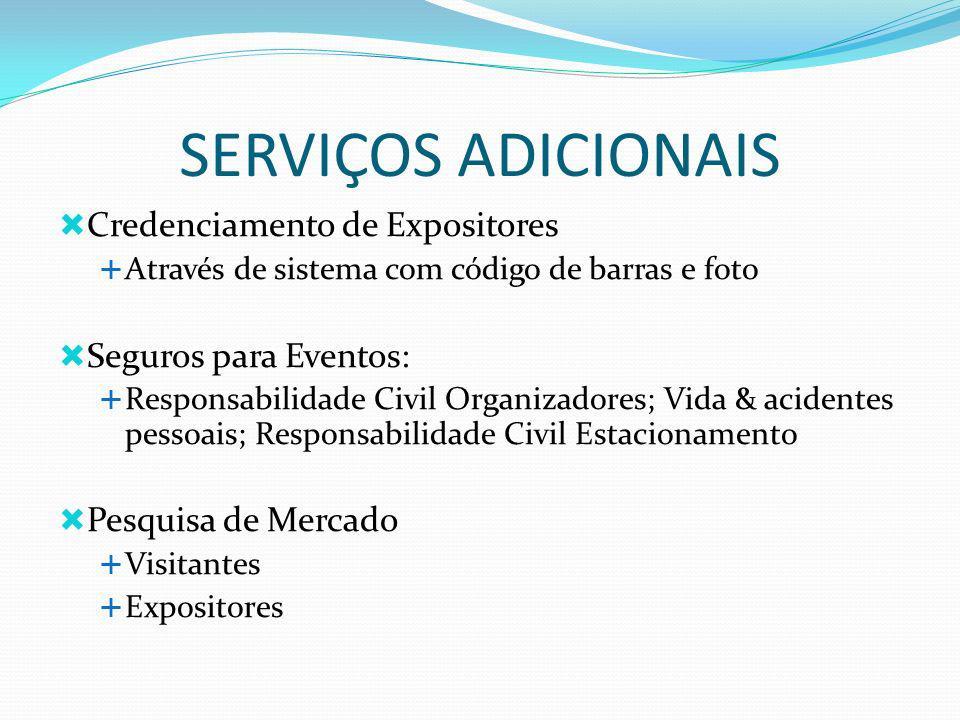 SERVIÇOS ADICIONAIS Credenciamento de Expositores