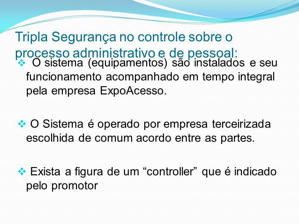 Tripla Segurança no controle sobre o processo administrativo e de pessoal: