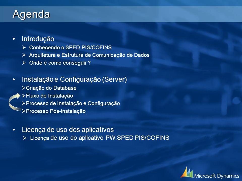 Agenda Introdução Instalação e Configuração (Server)