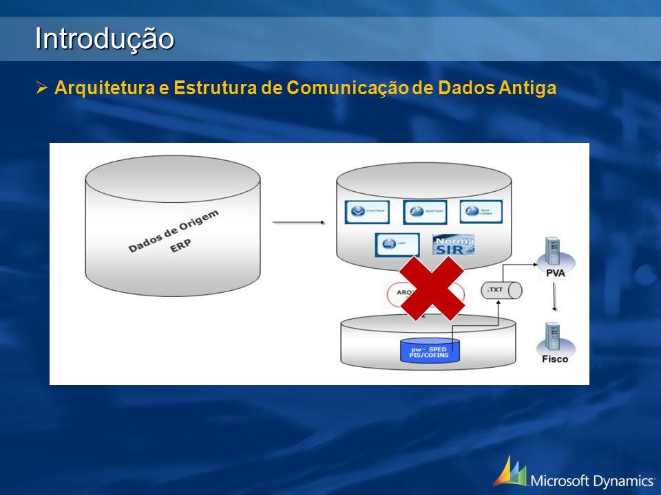 Introdução Arquitetura e Estrutura de Comunicação de Dados Antiga