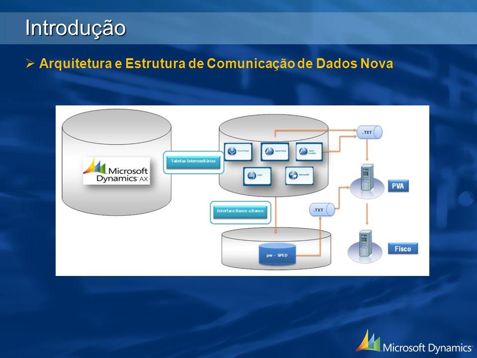 Introdução Arquitetura e Estrutura de Comunicação de Dados Nova