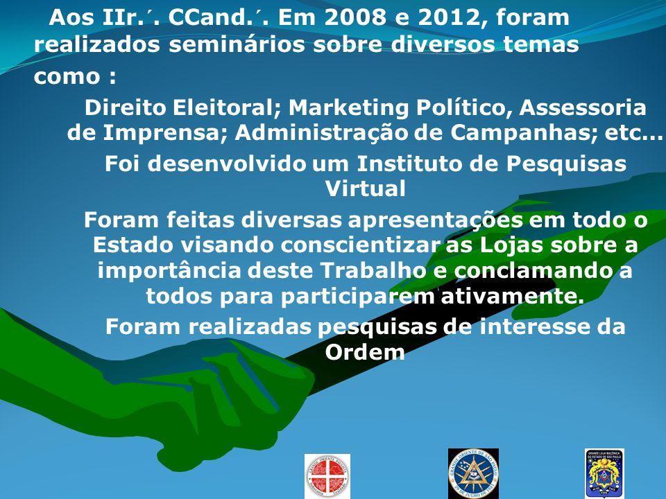 Aos IIr.´. CCand.´. Em 2008 e 2012, foram realizados seminários sobre diversos temas