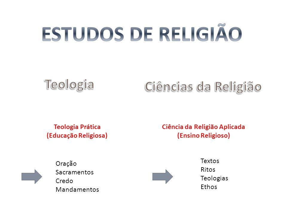 Ciência da Religião Aplicada