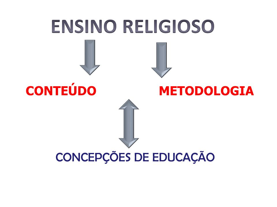 CONCEPÇÕES DE EDUCAÇÃO