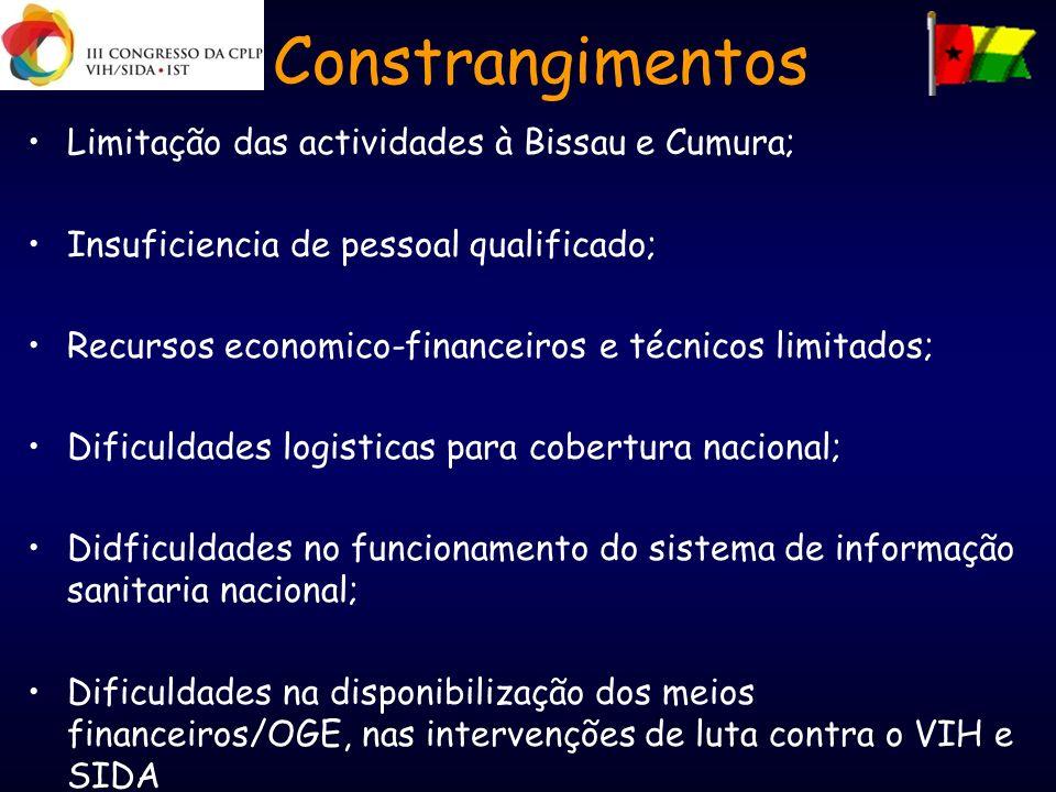 Constrangimentos Limitação das actividades à Bissau e Cumura;