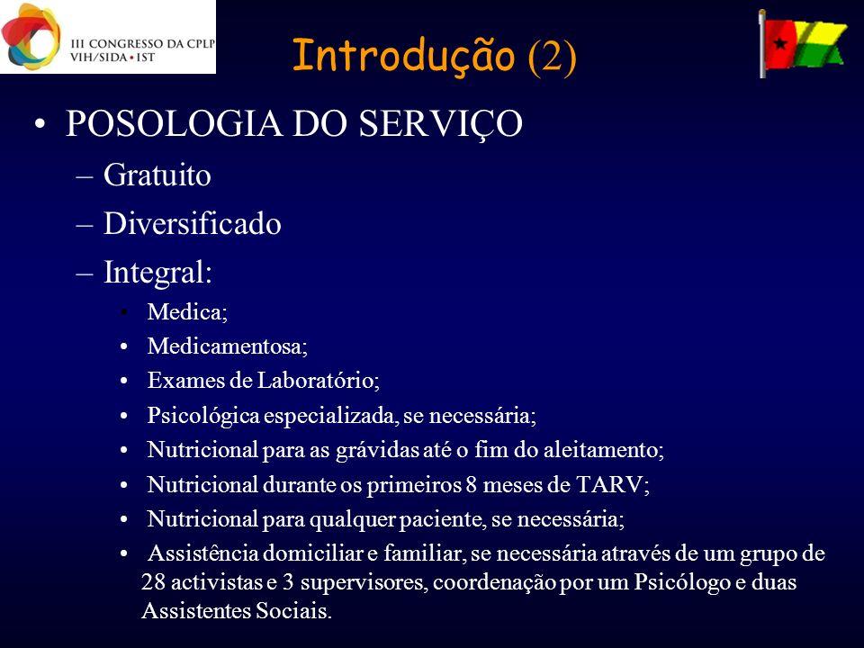 Introdução (2) POSOLOGIA DO SERVIÇO Gratuito Diversificado Integral: