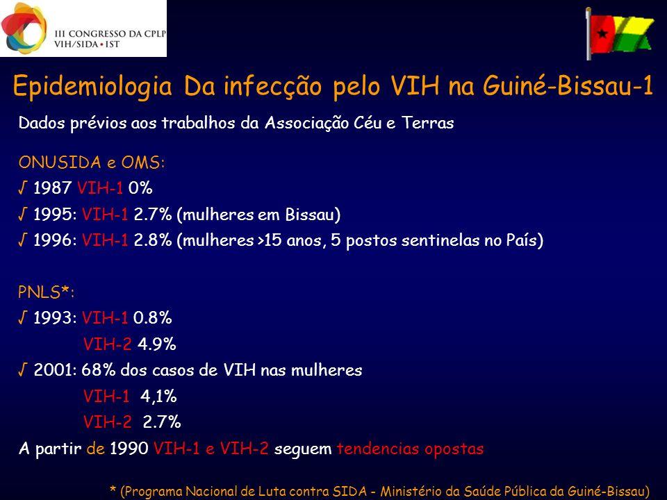 Epidemiologia Da infecção pelo VIH na Guiné-Bissau-1
