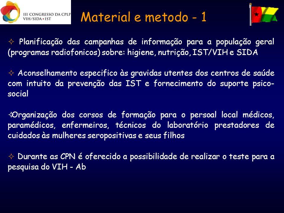 Material e metodo - 1