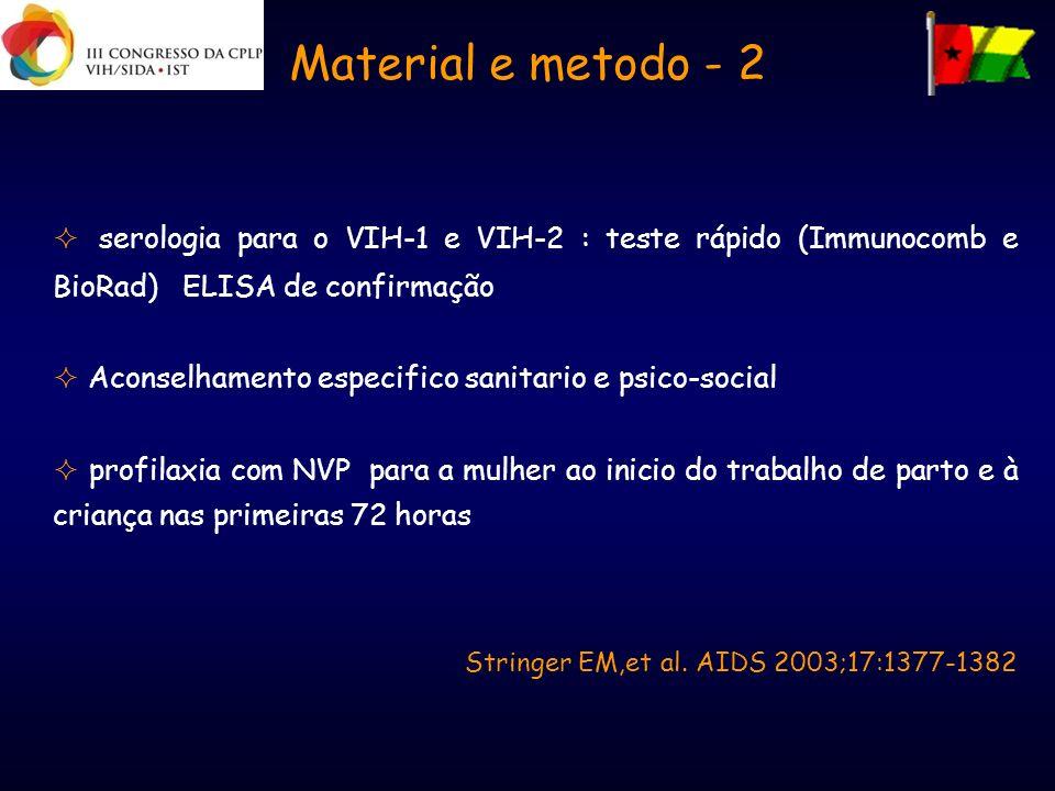 Material e metodo - 2  serologia para o VIH-1 e VIH-2 : teste rápido (Immunocomb e BioRad) ELISA de confirmação.
