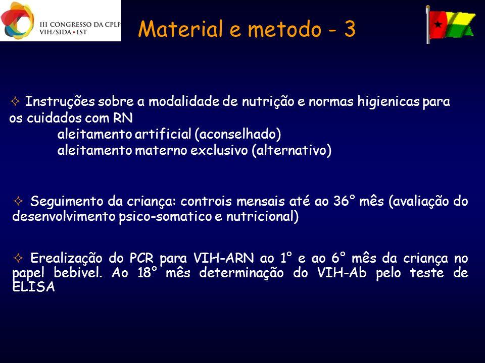 Material e metodo - 3  Instruções sobre a modalidade de nutrição e normas higienicas para os cuidados com RN.