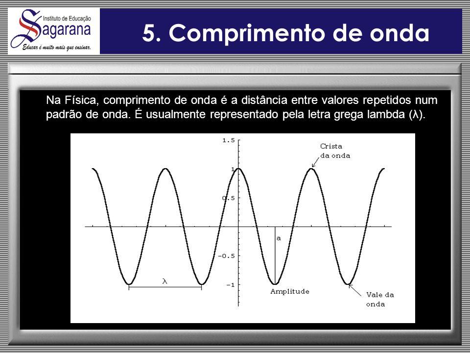 5. Comprimento de onda