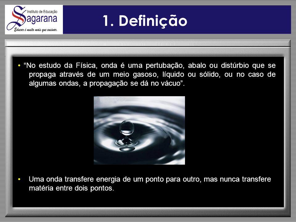 1. Definição