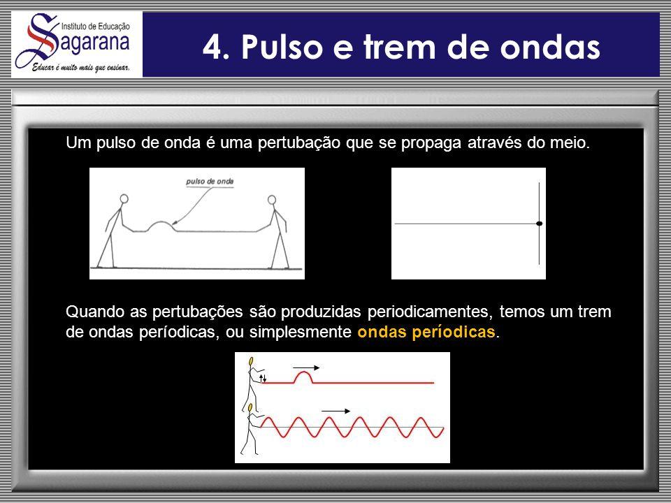 4. Pulso e trem de ondas Um pulso de onda é uma pertubação que se propaga através do meio.