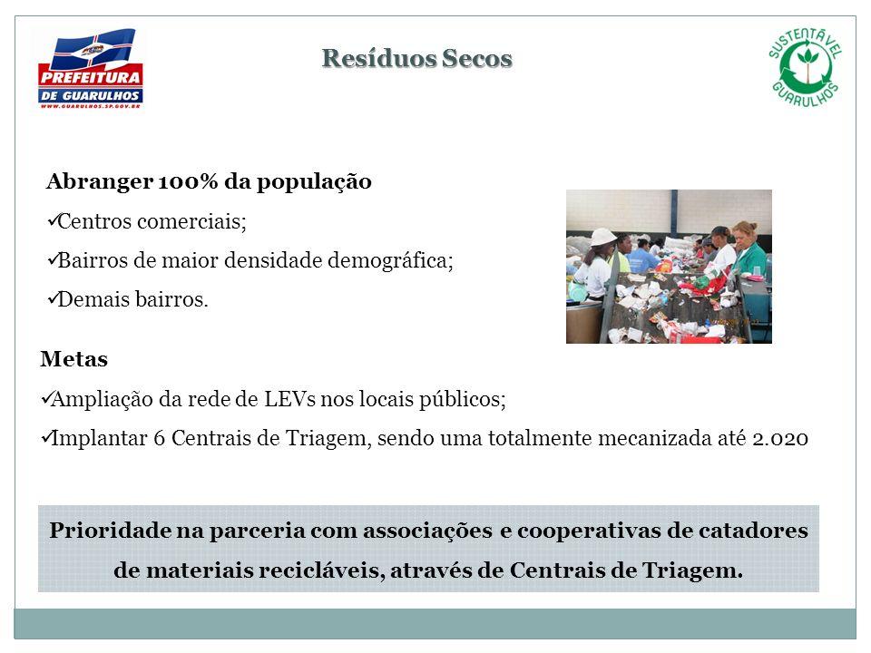 Resíduos Secos Abranger 100% da população Centros comerciais;