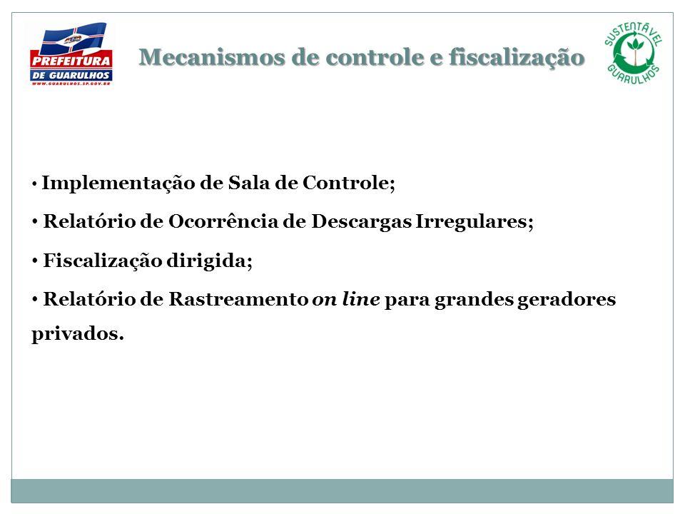 Mecanismos de controle e fiscalização