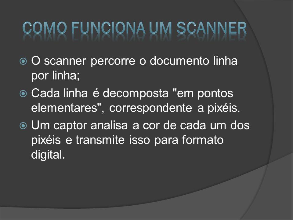 Como funciona um scanner