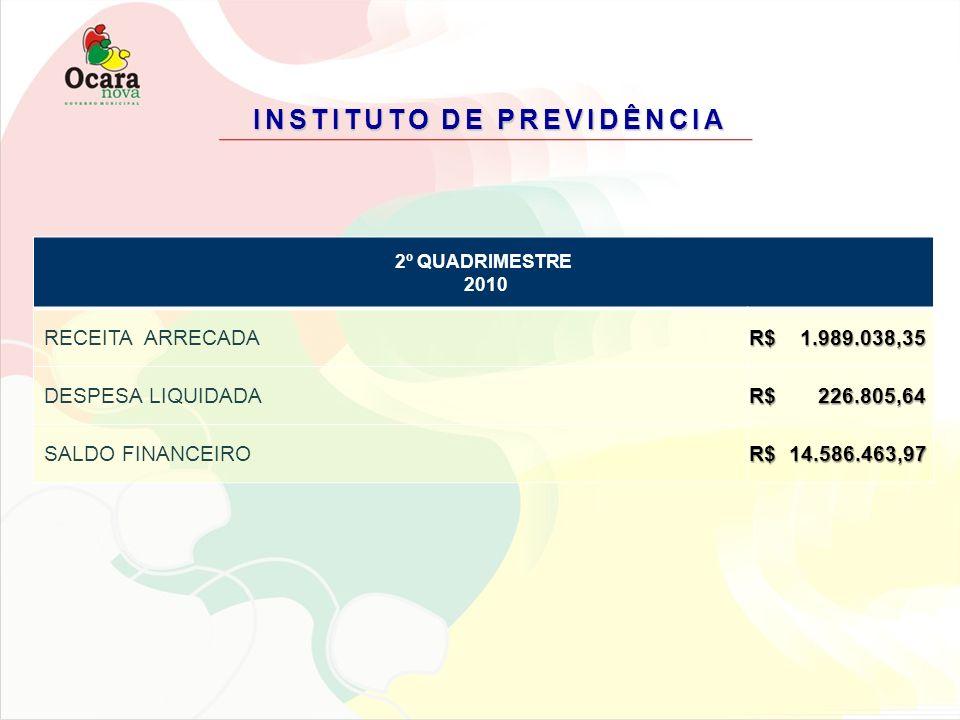 INSTITUTO DE PREVIDÊNCIA