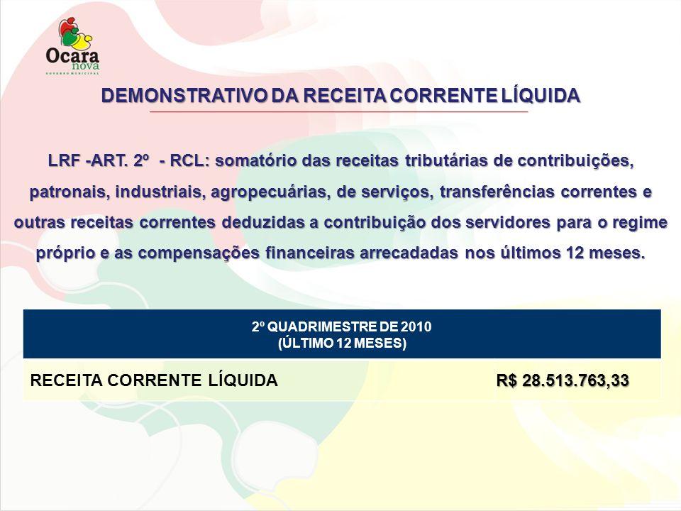 DEMONSTRATIVO DA RECEITA CORRENTE LÍQUIDA