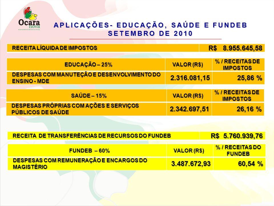 APLICAÇÕES- EDUCAÇÃO, SAÚDE E FUNDEB SETEMBRO DE 2010