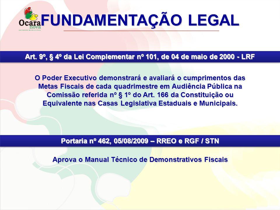 FUNDAMENTAÇÃO LEGAL Art. 9º, § 4º da Lei Complementar nº 101, de 04 de maio de 2000 - LRF.