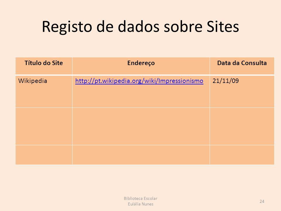 Registo de dados sobre Sites