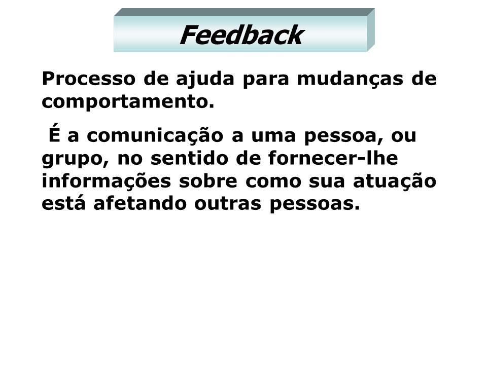 Feedback Processo de ajuda para mudanças de comportamento.
