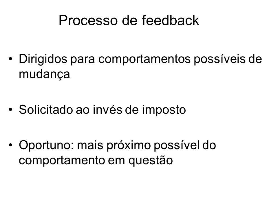 Processo de feedback Dirigidos para comportamentos possíveis de mudança. Solicitado ao invés de imposto.