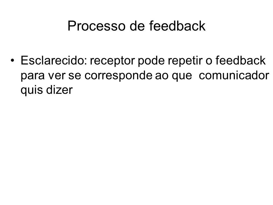 Processo de feedback Esclarecido: receptor pode repetir o feedback para ver se corresponde ao que comunicador quis dizer.