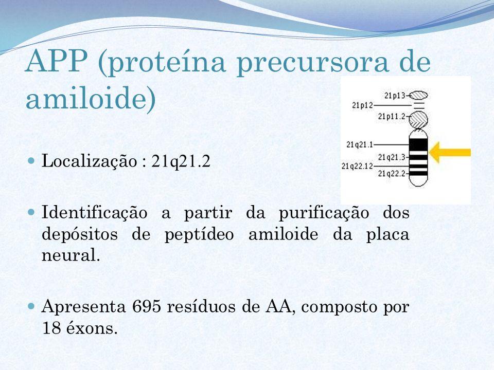 APP (proteína precursora de amiloide)