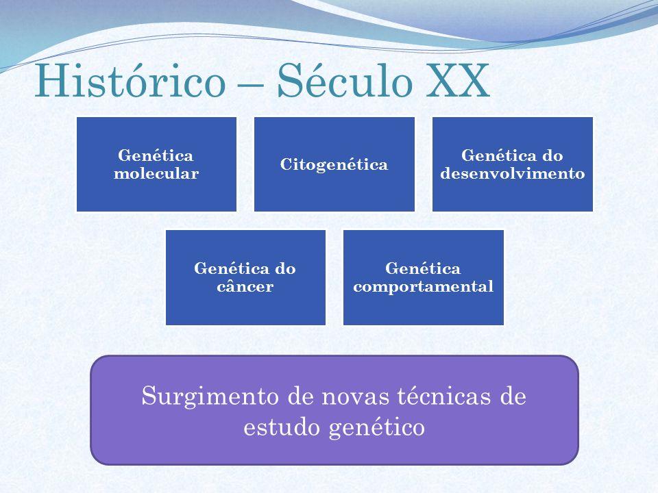 Genética do desenvolvimento Genética comportamental