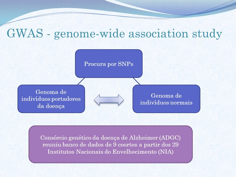 GWAS - genome-wide association study