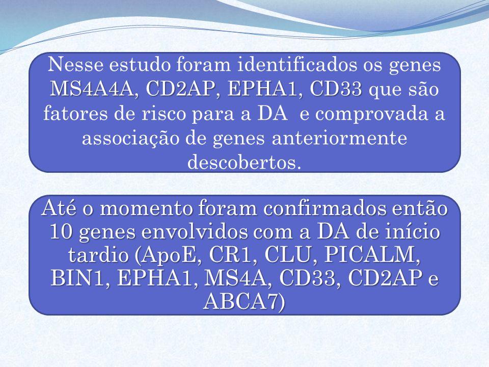 Nesse estudo foram identificados os genes MS4A4A, CD2AP, EPHA1, CD33 que são fatores de risco para a DA e comprovada a associação de genes anteriormente descobertos.