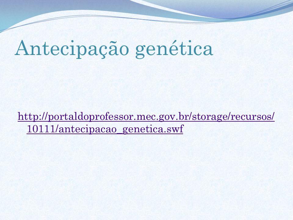 Antecipação genética http://portaldoprofessor.mec.gov.br/storage/recursos/10111/antecipacao_genetica.swf.
