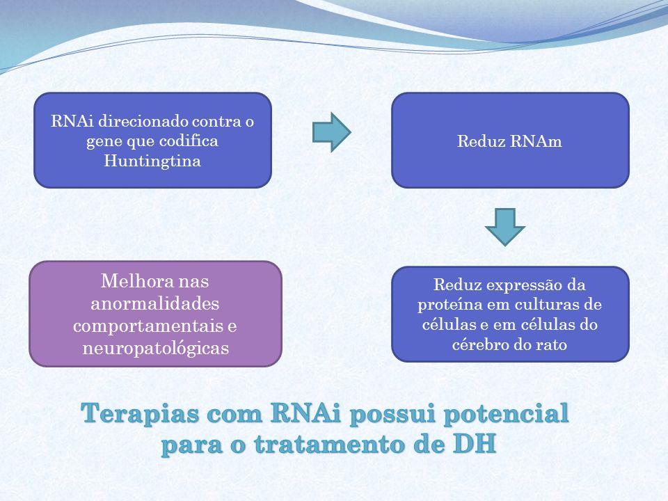Terapias com RNAi possui potencial