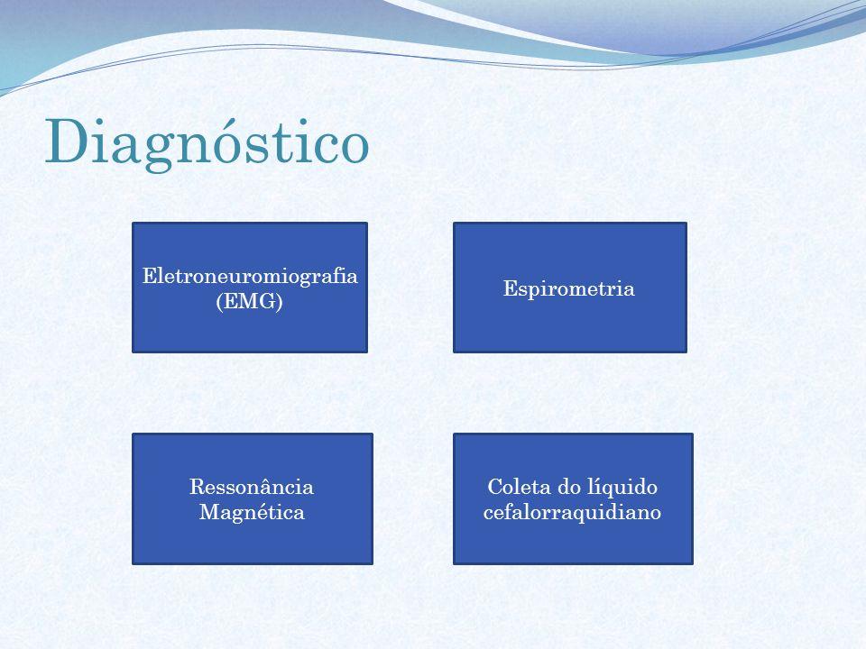 Diagnóstico Eletroneuromiografia (EMG) Espirometria