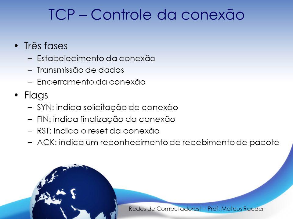 TCP – Controle da conexão