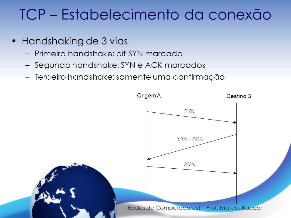 TCP – Estabelecimento da conexão