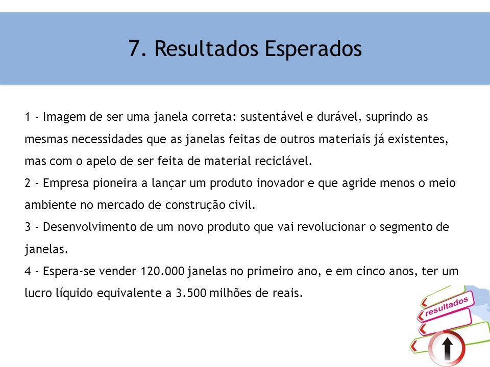 7. Resultados Esperados