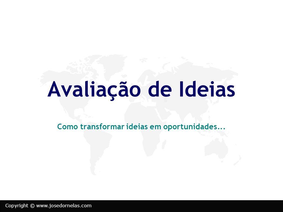 Como transformar ideias em oportunidades...