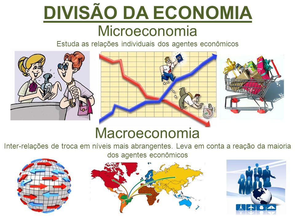 Estuda as relações individuais dos agentes econômicos