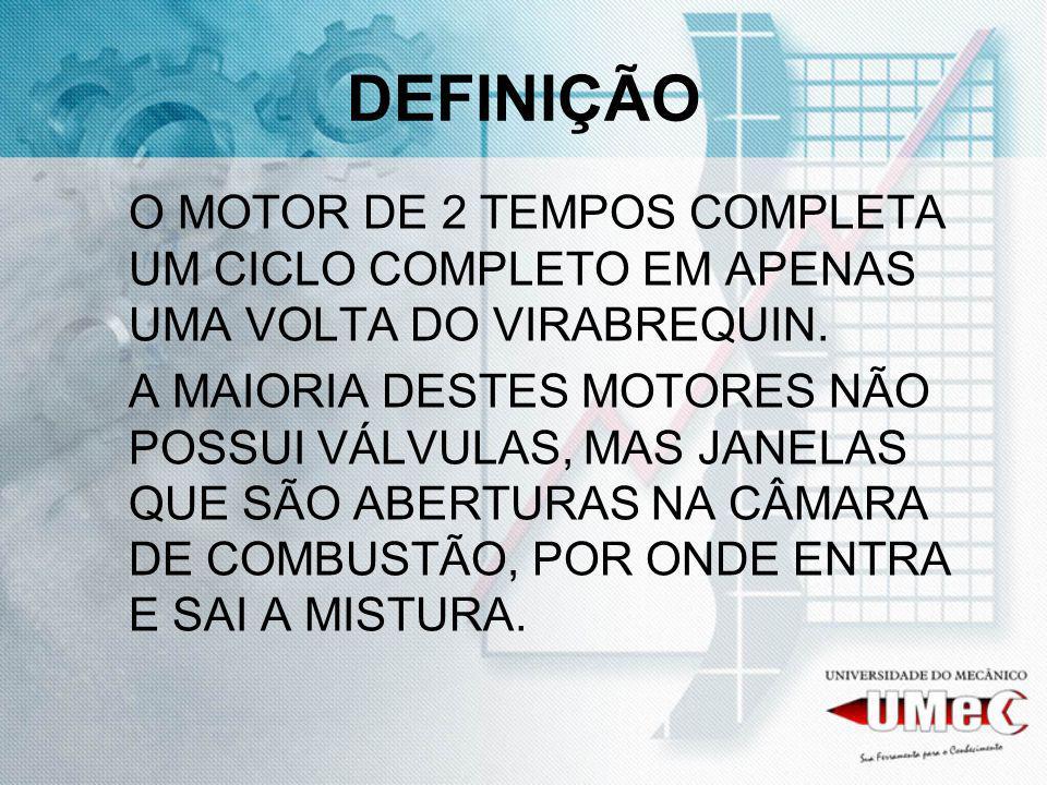 DEFINIÇÃO O MOTOR DE 2 TEMPOS COMPLETA UM CICLO COMPLETO EM APENAS UMA VOLTA DO VIRABREQUIN.