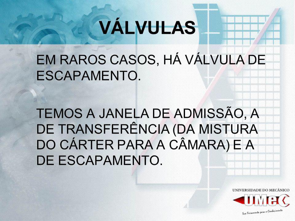 VÁLVULAS EM RAROS CASOS, HÁ VÁLVULA DE ESCAPAMENTO.