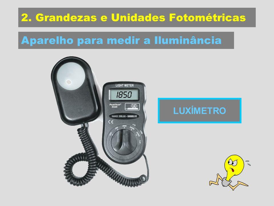 2. Grandezas e Unidades Fotométricas