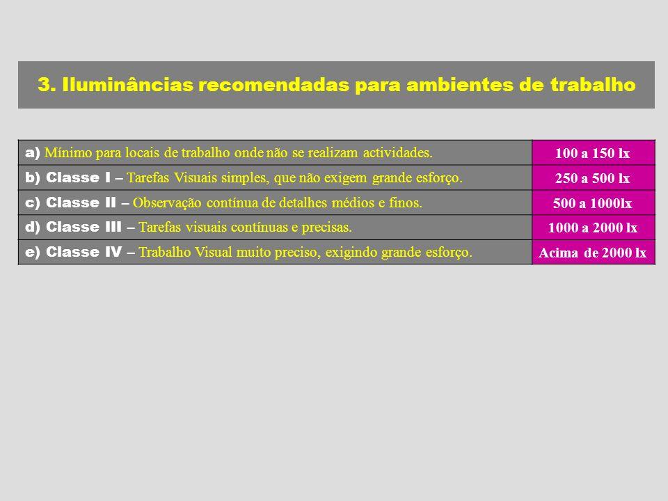 3. Iluminâncias recomendadas para ambientes de trabalho