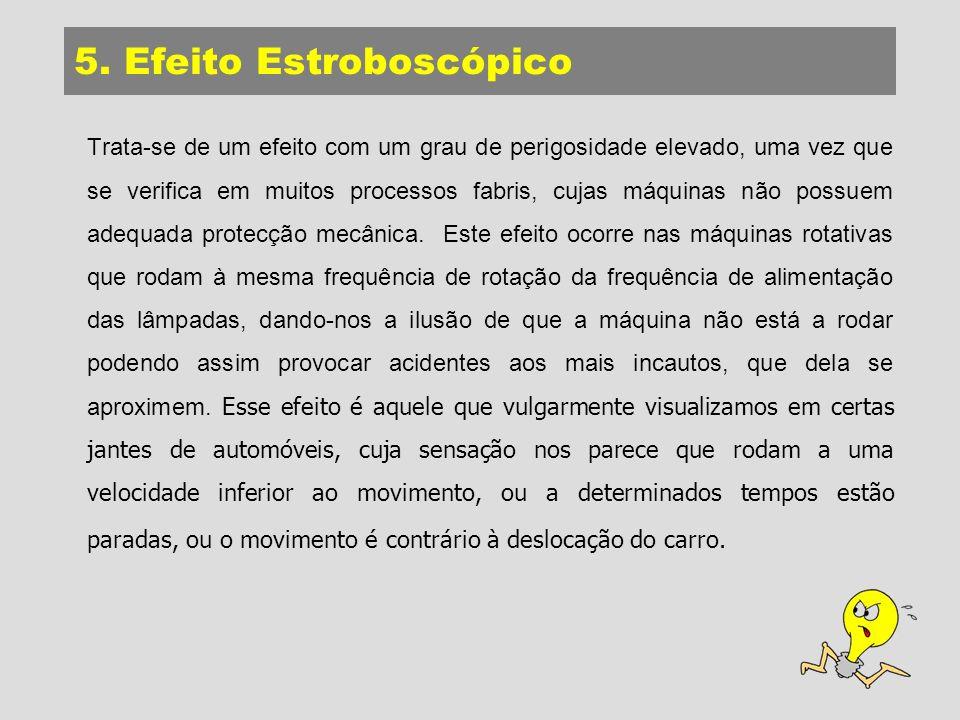 5. Efeito Estroboscópico