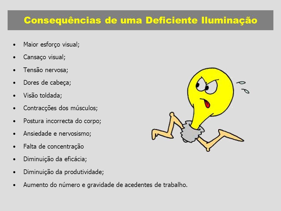 Consequências de uma Deficiente Iluminação
