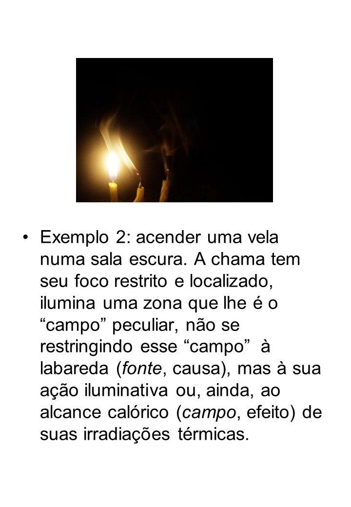 Exemplo 2: acender uma vela numa sala escura