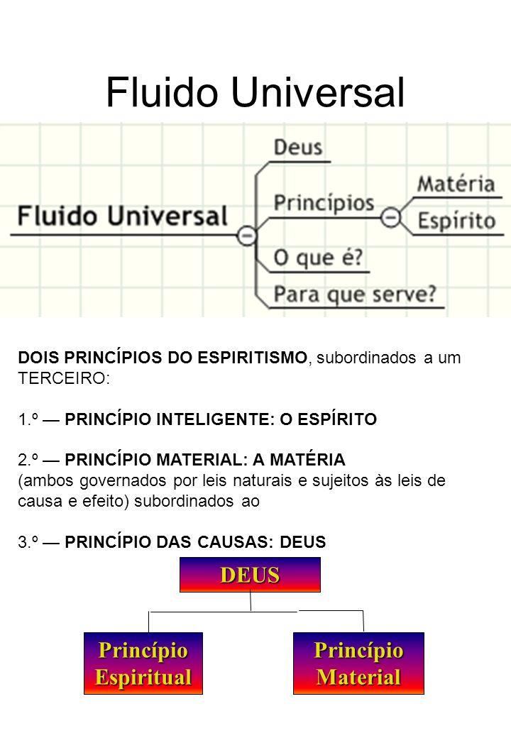 Fluido Universal DEUS Princípio Espiritual Princípio Material