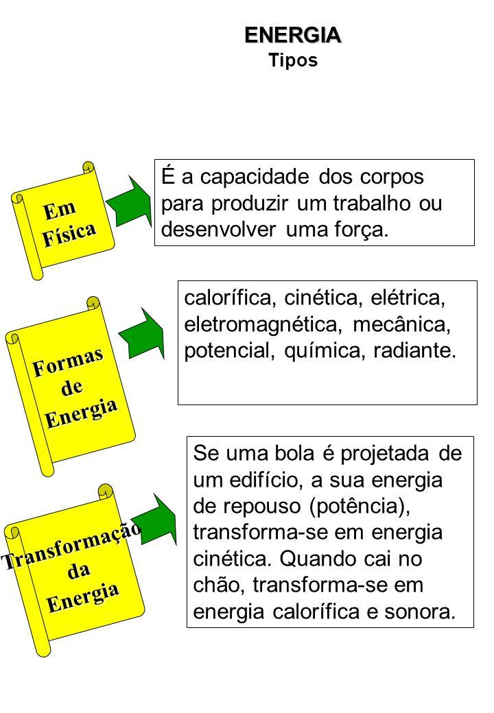 ENERGIA Tipos. É a capacidade dos corpos para produzir um trabalho ou desenvolver uma força. Em. Física.