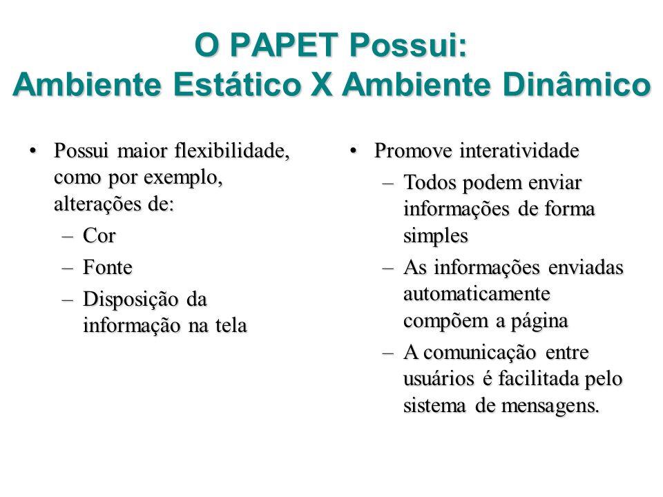 O PAPET Possui: Ambiente Estático X Ambiente Dinâmico